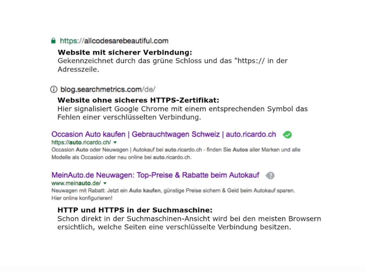 Website auf HTTPS umstellen? In 6 Schritten ohne Ranking-Verlust