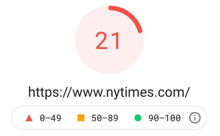 niedriger Google Pagespeed Score für die New York Times, Screenshot vom 05.005.21